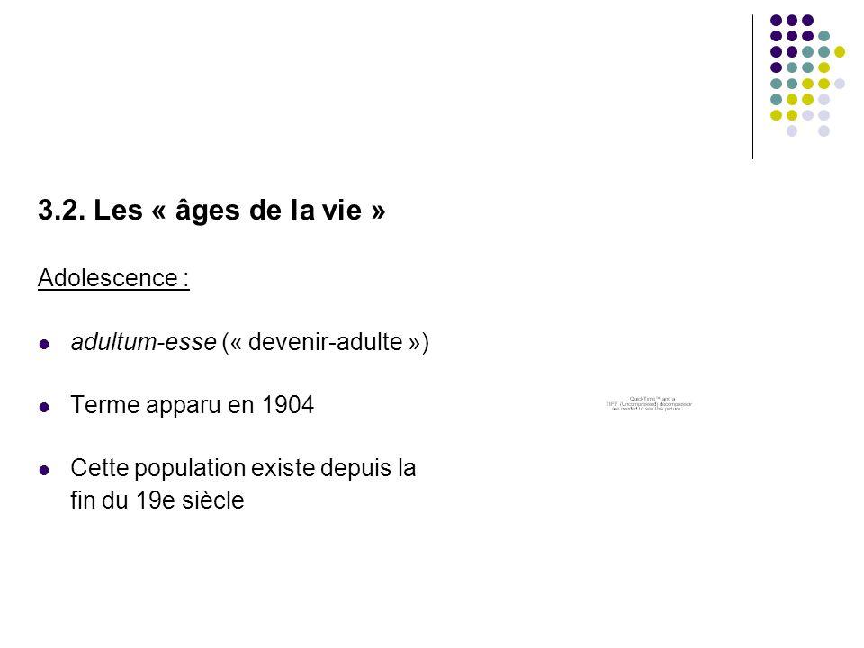 3.2. Les « âges de la vie » Adolescence :  adultum-esse (« devenir-adulte »)  Terme apparu en 1904  Cette population existe depuis la fin du 19e si