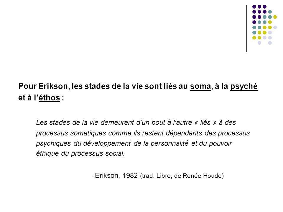 Pour Erikson, les stades de la vie sont liés au soma, à la psyché et à l'éthos : Les stades de la vie demeurent d'un bout à l'autre « liés » à des pro