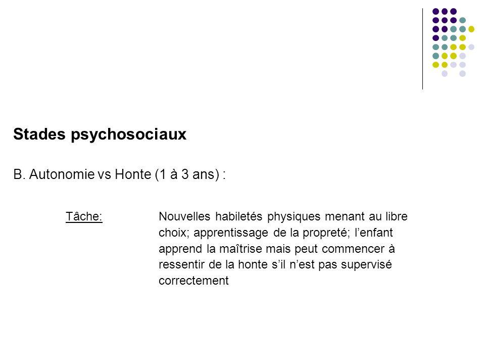 Stades psychosociaux B. Autonomie vs Honte (1 à 3 ans) : Tâche: Nouvelles habiletés physiques menant au libre choix; apprentissage de la propreté; l'e