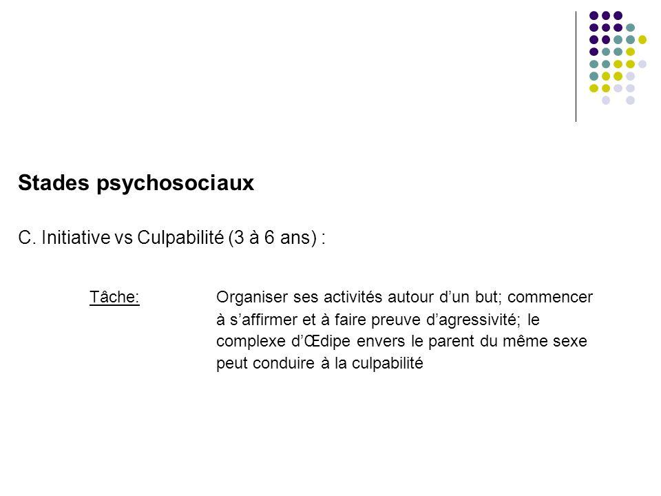 Stades psychosociaux C. Initiative vs Culpabilité (3 à 6 ans) : Tâche: Organiser ses activités autour d'un but; commencer à s'affirmer et à faire preu