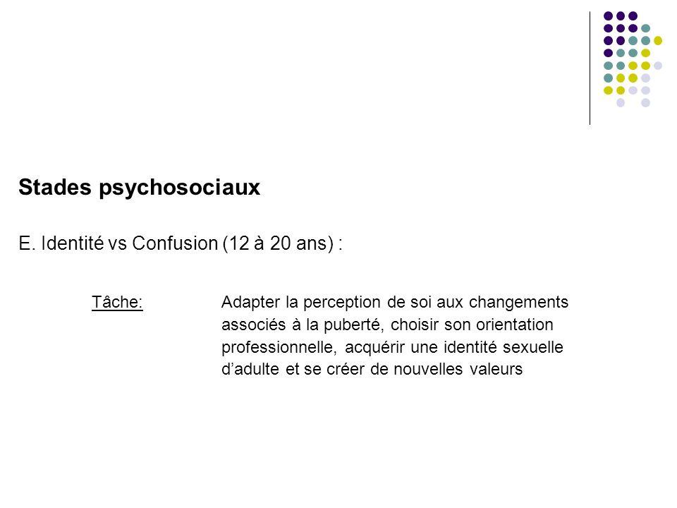 Stades psychosociaux E. Identité vs Confusion (12 à 20 ans) : Tâche: Adapter la perception de soi aux changements associés à la puberté, choisir son o