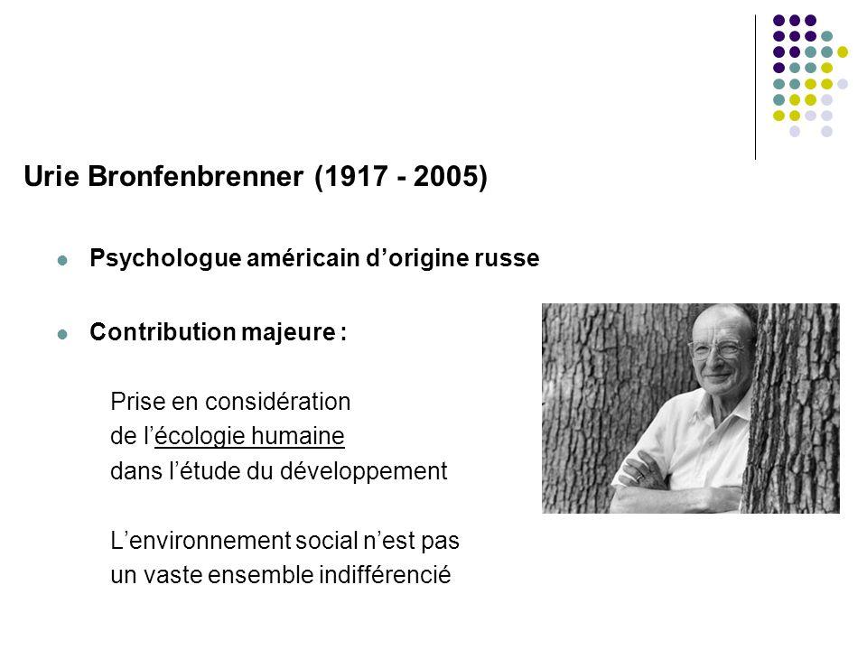 Urie Bronfenbrenner (1917 - 2005)  Psychologue américain d'origine russe  Contribution majeure : Prise en considération de l'écologie humaine dans l