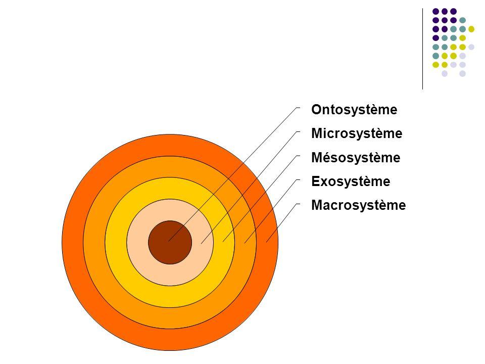 Le chronosystème : Dimension temporelle; transformation des différents niveaux systémiques à travers le temps La vitesse de transformation n'est pas la même à tous les niveaux.