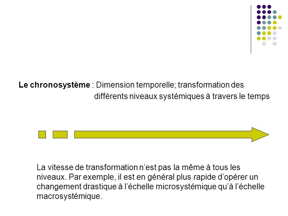 Le chronosystème : Dimension temporelle; transformation des différents niveaux systémiques à travers le temps La vitesse de transformation n'est pas l