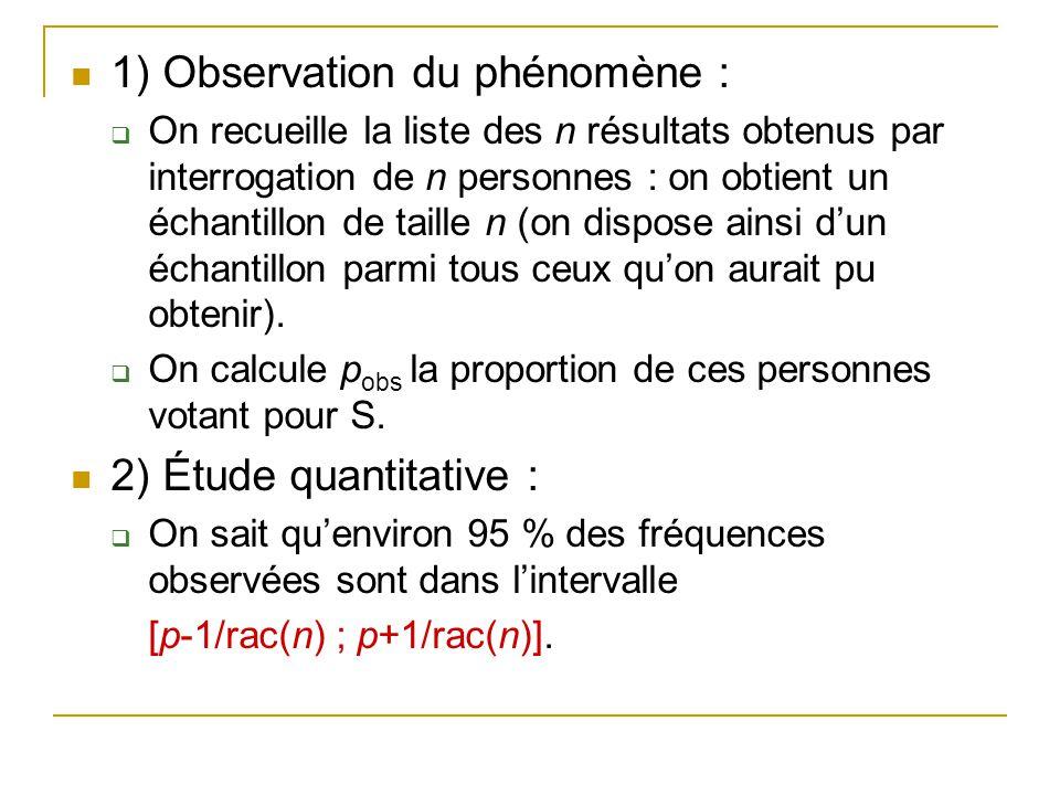  1) Observation du phénomène :  On recueille la liste des n résultats obtenus par interrogation de n personnes : on obtient un échantillon de taille n (on dispose ainsi d'un échantillon parmi tous ceux qu'on aurait pu obtenir).