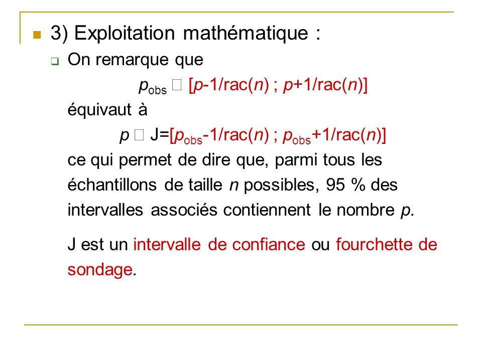  3) Exploitation mathématique :  On remarque que p obs [p-1/rac(n) ; p+1/rac(n)] équivaut à p J=[p obs -1/rac(n) ; p obs +1/rac(n)] ce qui permet de dire que, parmi tous les échantillons de taille n possibles, 95 % des intervalles associés contiennent le nombre p.