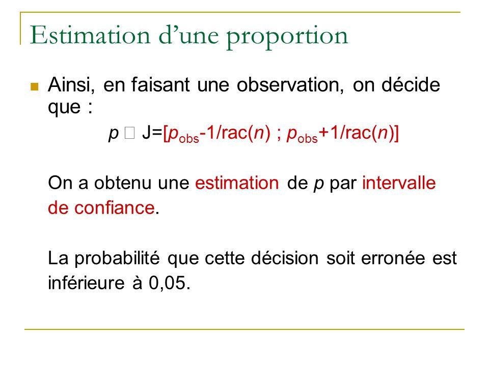 Estimation d'une proportion  Ainsi, en faisant une observation, on décide que : p J=[p obs -1/rac(n) ; p obs +1/rac(n)] On a obtenu une estimation de p par intervalle de confiance.