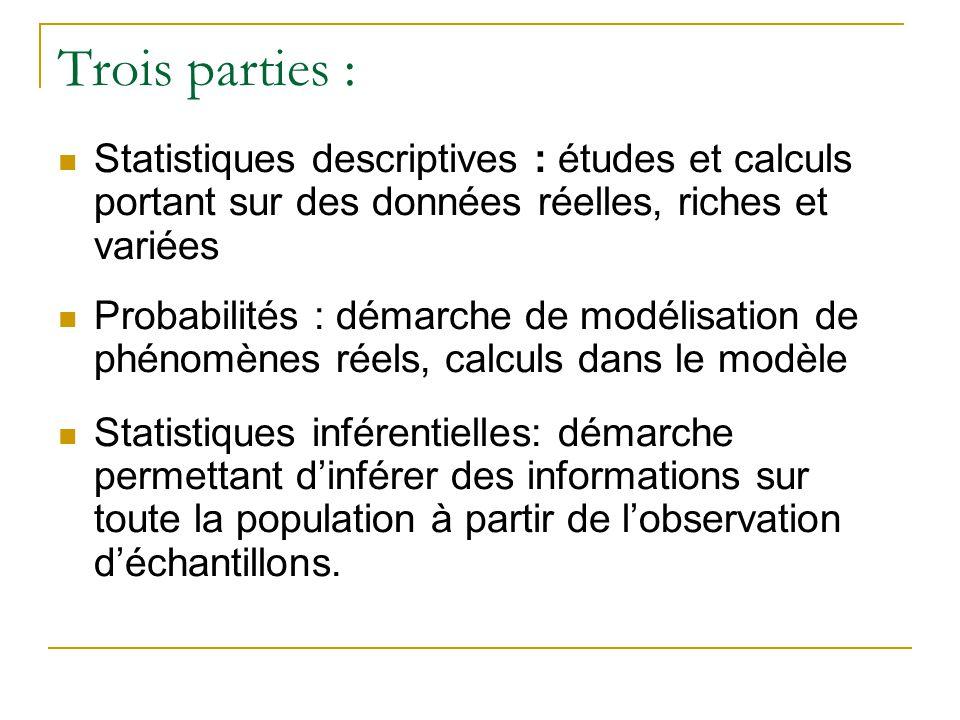 Trois parties :  Statistiques descriptives : études et calculs portant sur des données réelles, riches et variées  Probabilités : démarche de modélisation de phénomènes réels, calculs dans le modèle  Statistiques inférentielles: démarche permettant d'inférer des informations sur toute la population à partir de l'observation d'échantillons.