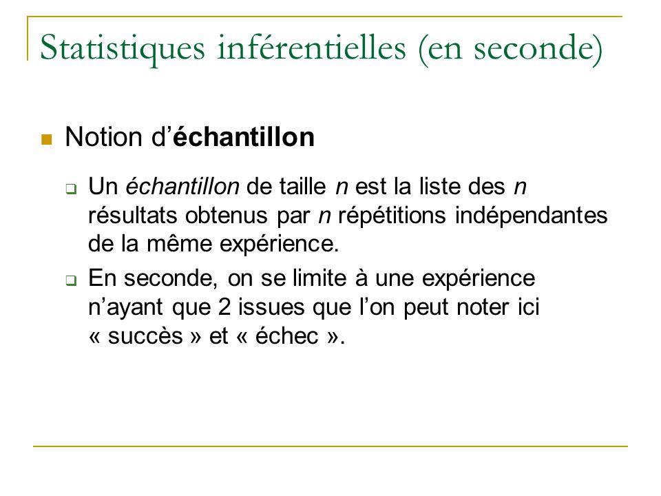 Statistiques inférentielles (en seconde)  Notion d'échantillon  Un échantillon de taille n est la liste des n résultats obtenus par n répétitions indépendantes de la même expérience.