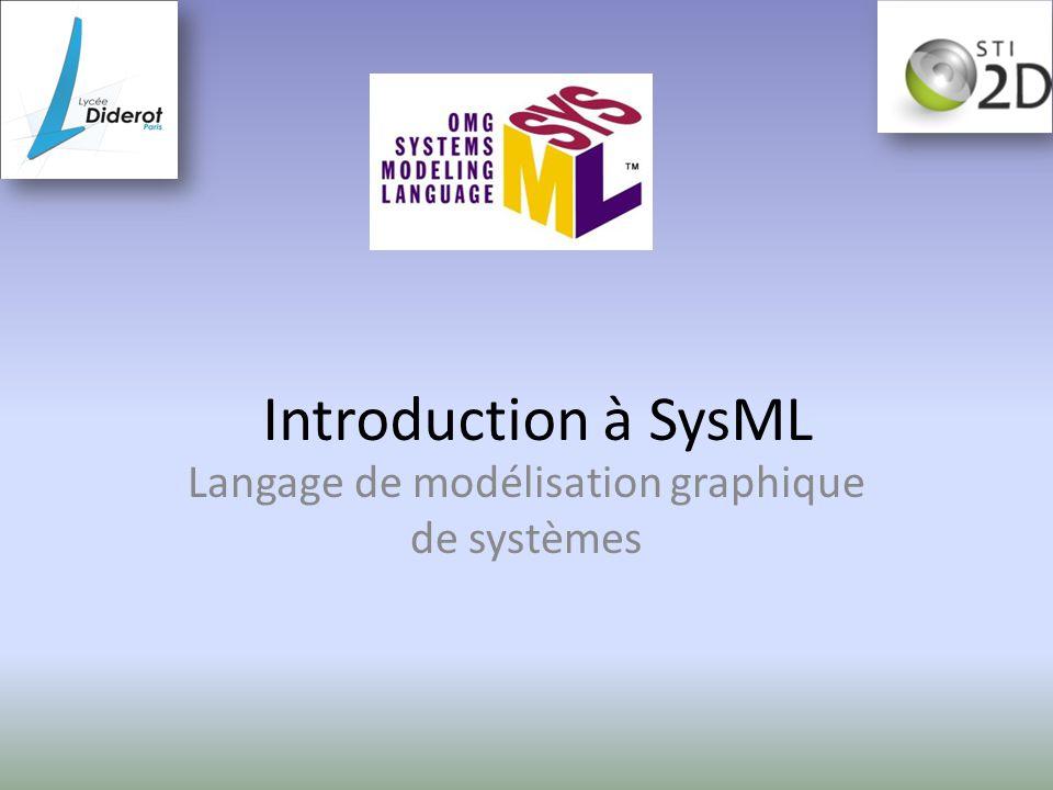 Introduction à SysML Langage de modélisation graphique de systèmes