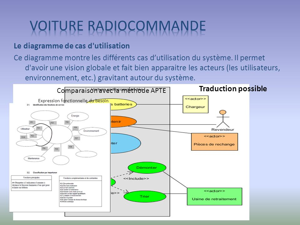 Cas d'utilisation Acteur humain Acteur matériel extérieur au système Système Le diagramme de cas d'utilisation Ce diagramme montre les différents cas