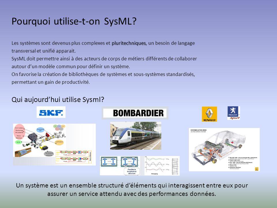 Pourquoi utilise-t-on SysML? pluritechniques Les systèmes sont devenus plus complexes et pluritechniques, un besoin de langage transversal et unifié a