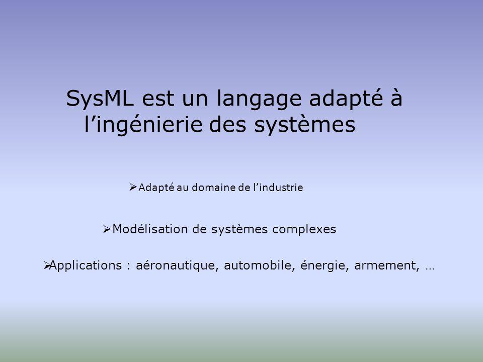 SysML est un langage adapté à l'ingénierie des systèmes  Adapté au domaine de l'industrie  Modélisation de systèmes complexes  Applications : aéron