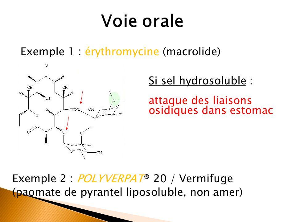 Exemple 1 : érythromycine (macrolide) Si sel hydrosoluble : attaque des liaisons osidiques dans estomac Exemple 2 : POLYVERPAT® 20 / Vermifuge (paomate de pyrantel liposoluble, non amer)