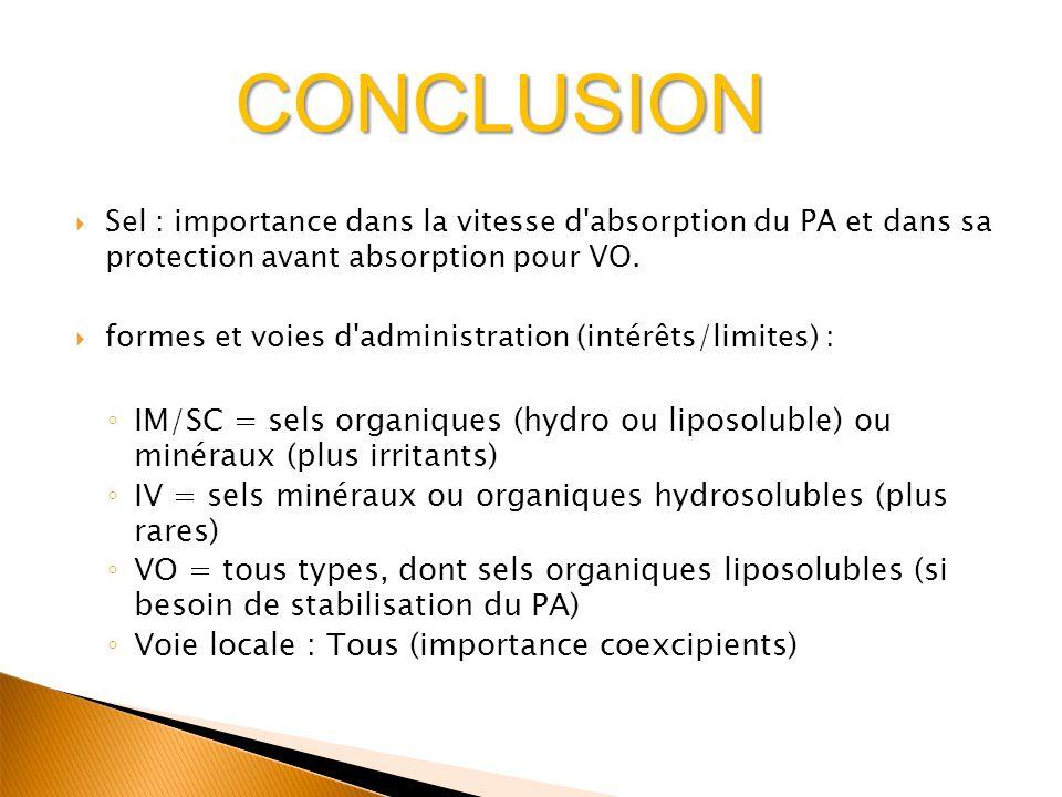  Sel : importance dans la vitesse d absorption du PA et dans sa protection avant absorption pour VO.