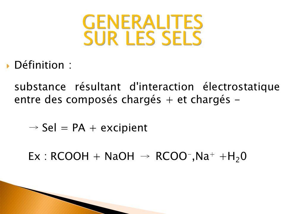  Définition : substance résultant d interaction électrostatique entre des composés chargés + et chargés - Sel = PA + excipient Ex : RCOOH + NaOH RCOO -,Na + +H 2 0 GENERALITES SUR LES SELS