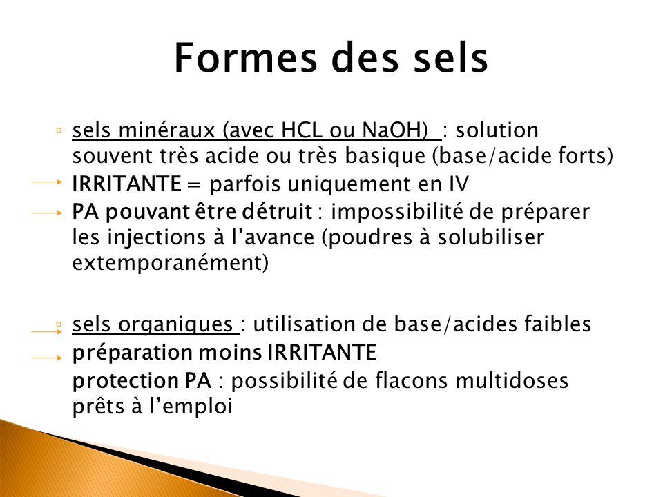 ◦ sels minéraux (avec HCL ou NaOH) : solution souvent très acide ou très basique (base/acide forts) IRRITANTE = parfois uniquement en IV PA pouvant être détruit : impossibilité de préparer les injections à l'avance (poudres à solubiliser extemporanément) ◦ sels organiques : utilisation de base/acides faibles préparation moins IRRITANTE protection PA : possibilité de flacons multidoses prêts à l'emploi Formes des sels