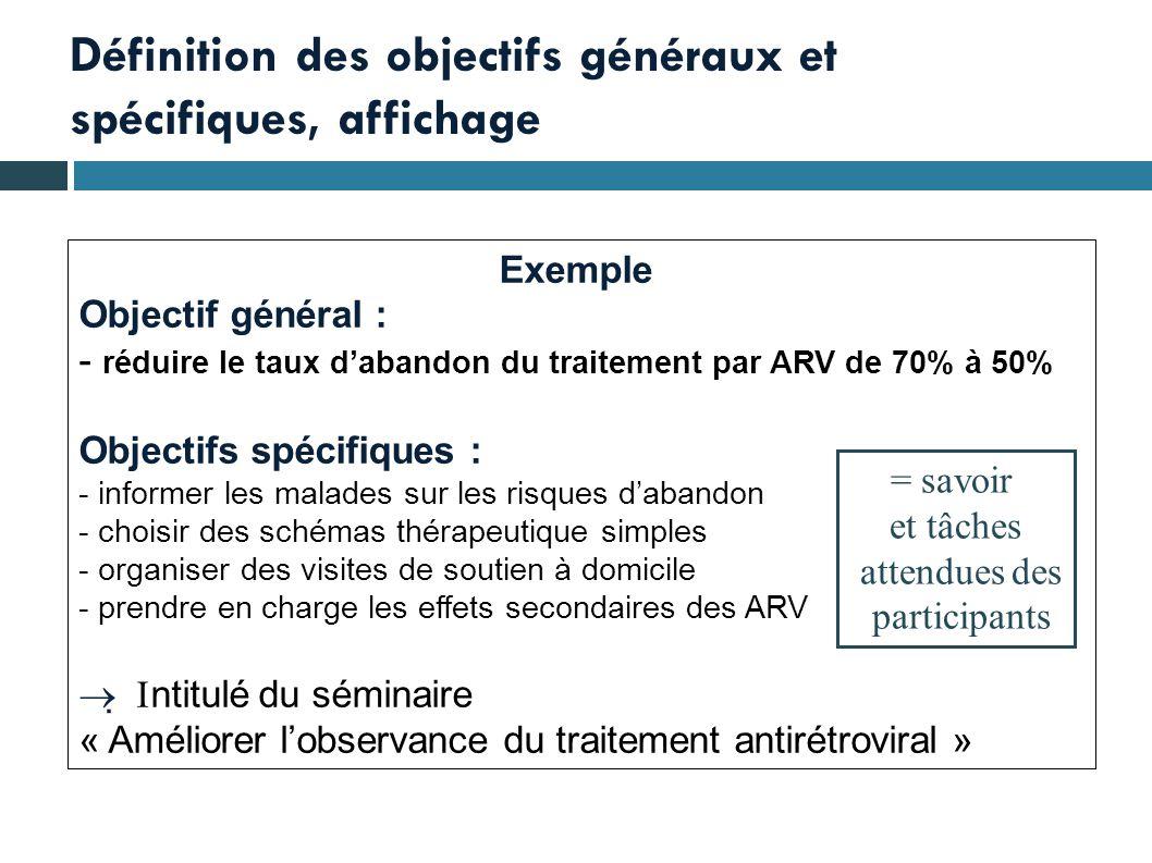 Définition des objectifs généraux et spécifiques, affichage Exemple Objectif général : - réduire le taux d'abandon du traitement par ARV de 70% à 50%