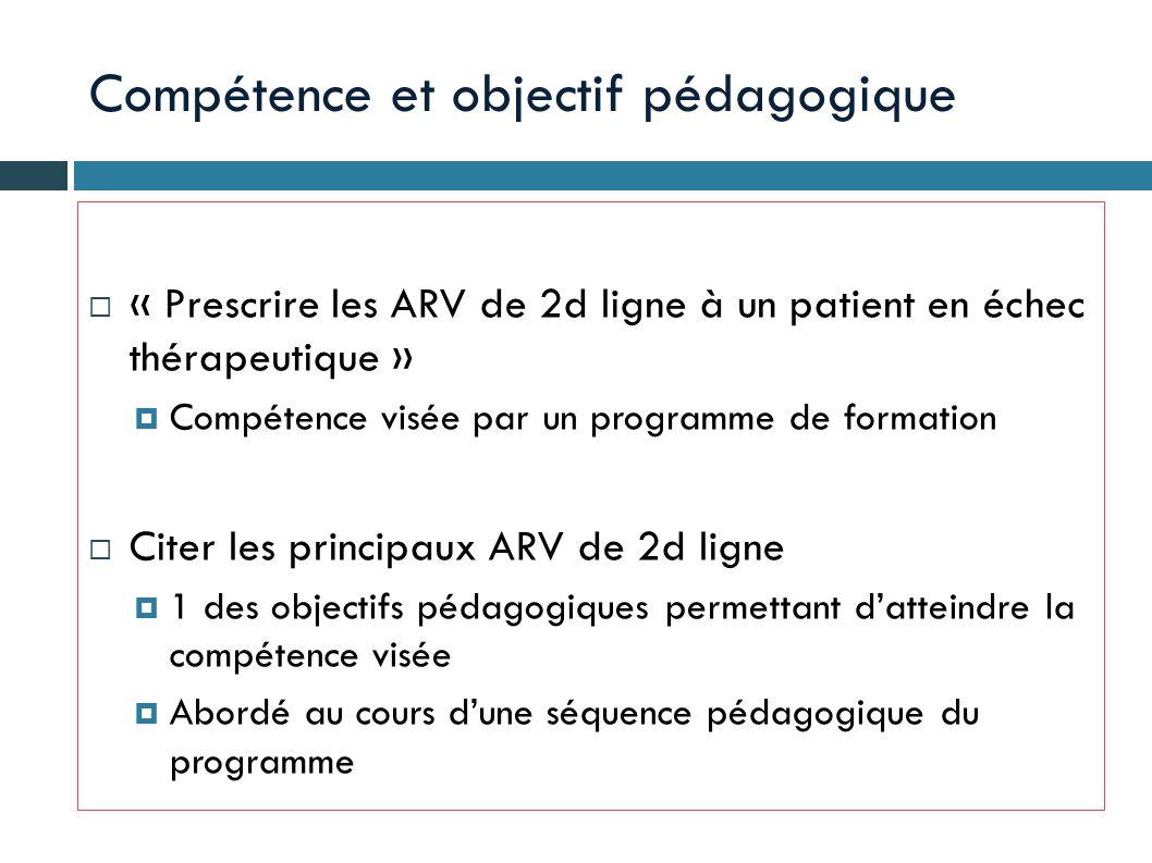 Compétence et objectif pédagogique  « Prescrire les ARV de 2d ligne à un patient en échec thérapeutique »  Compétence visée par un programme de form