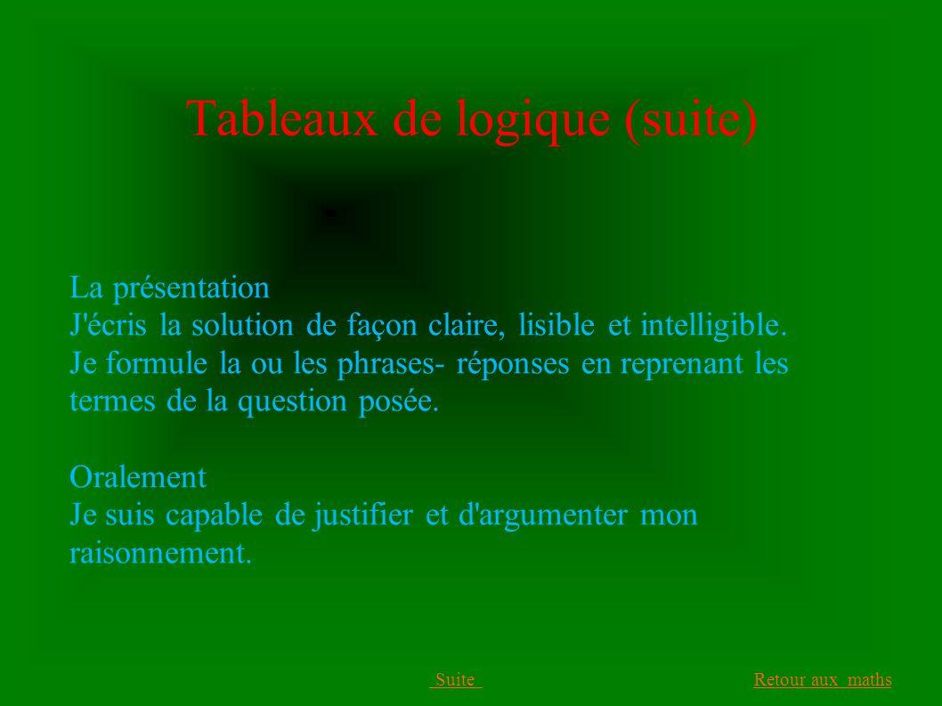 Tableaux de logique (suite) La présentation J écris la solution de façon claire, lisible et intelligible.