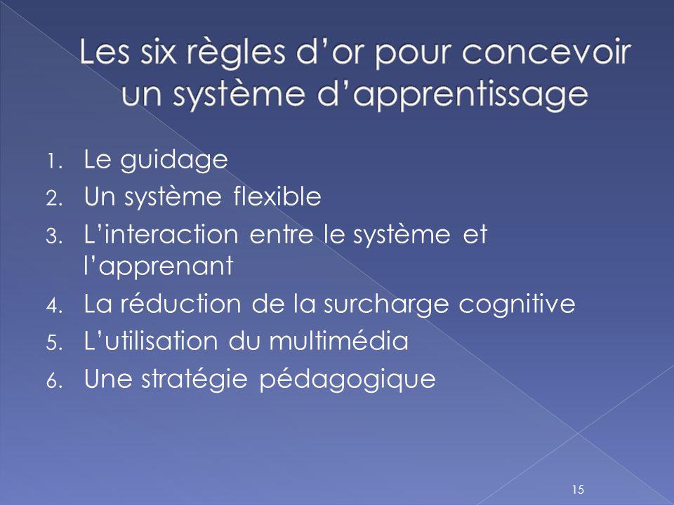1. Le guidage 2. Un système flexible 3. L'interaction entre le système et l'apprenant 4. La réduction de la surcharge cognitive 5. L'utilisation du mu
