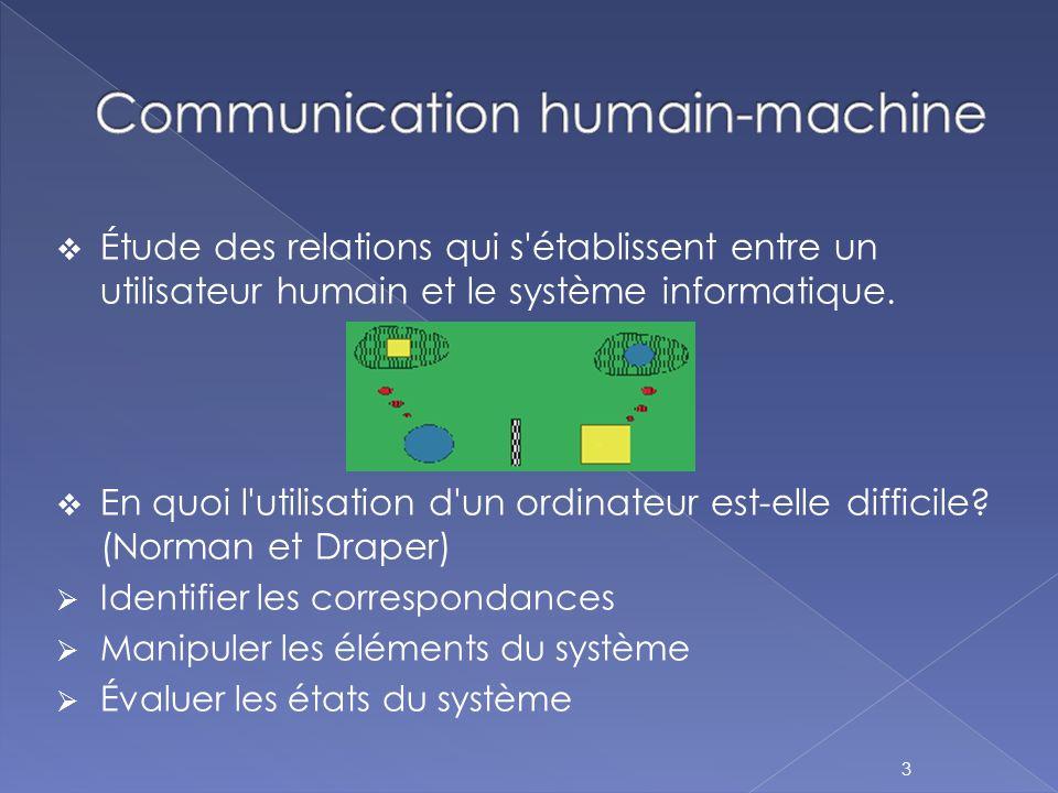  Étude des relations qui s'établissent entre un utilisateur humain et le système informatique.  En quoi l'utilisation d'un ordinateur est-elle diffi