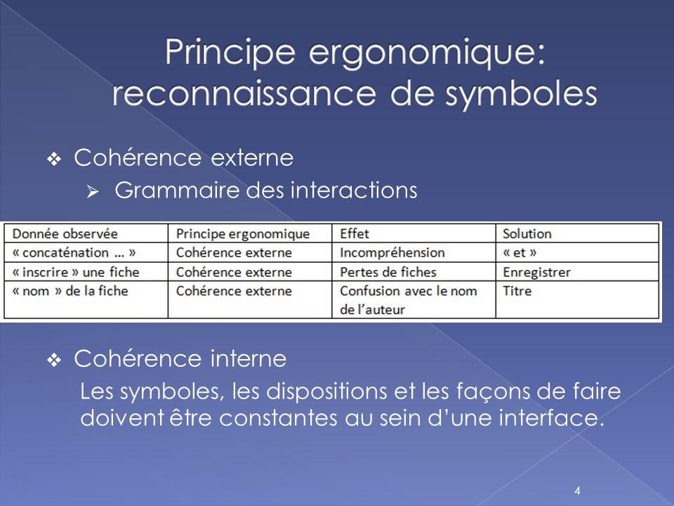  Cohérence externe  Grammaire des interactions  Cohérence interne Les symboles, les dispositions et les façons de faire doivent être constantes au