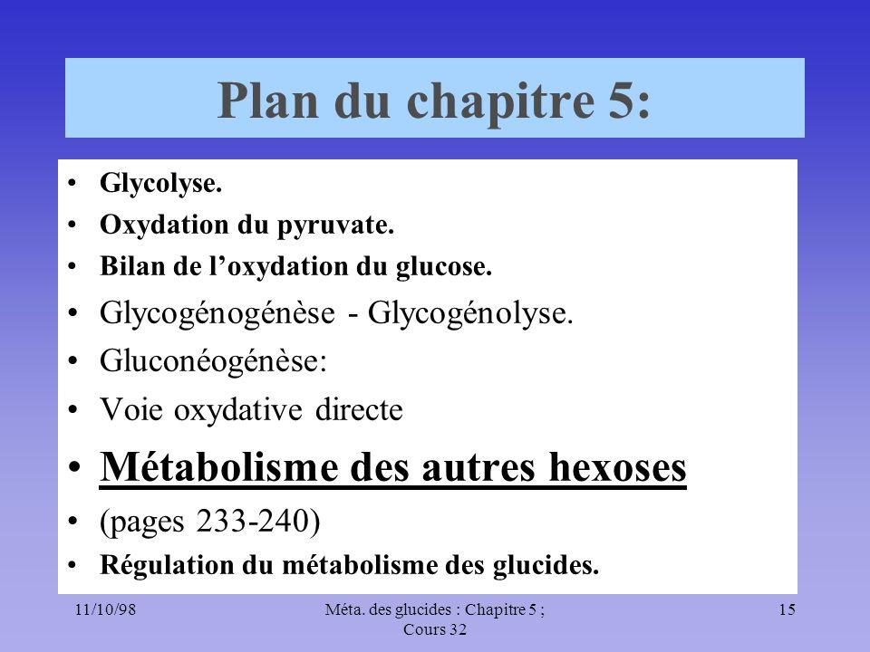 11/10/9815Méta. des glucides : Chapitre 5 ; Cours 32 Plan du chapitre 5: •Glycolyse. •Oxydation du pyruvate. •Bilan de l'oxydation du glucose. •Glycog