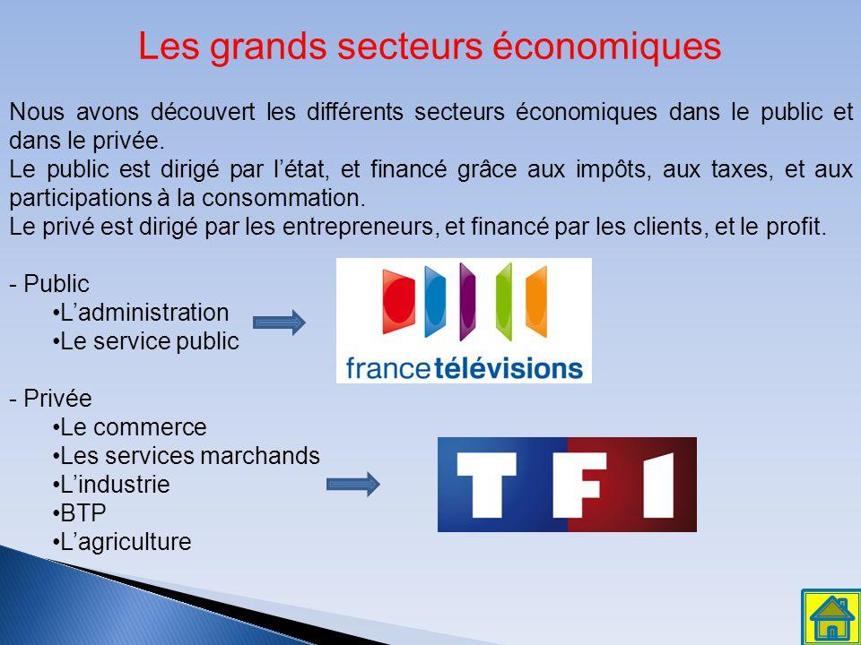 Les grands secteurs économiques Nous avons découvert les différents secteurs économiques dans le public et dans le privée. Le public est dirigé par l'