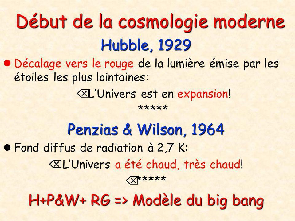Début de la cosmologie moderne Début de la cosmologie moderne Hubble, 1929 lDécalage vers le rouge de la lumière émise par les étoiles les plus lointa