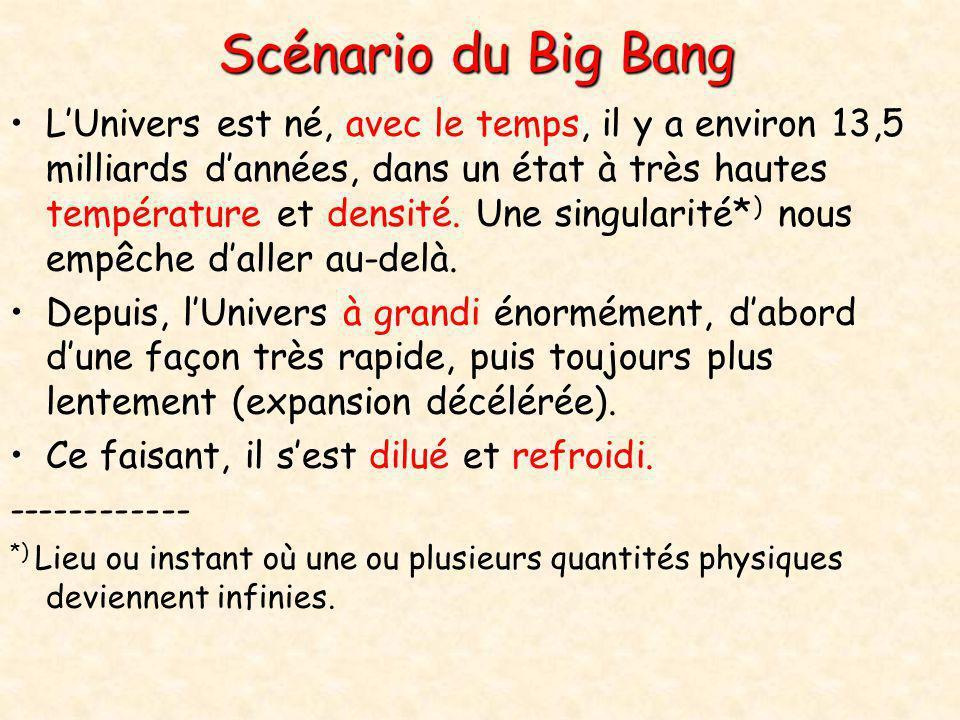 Scénario du Big Bang •L'Univers est né, avec le temps, il y a environ 13,5 milliards d'années, dans un état à très hautes température et densité. Une