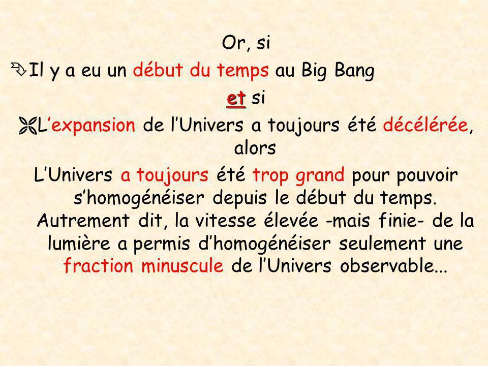 Or, si  Il y a eu un début du temps au Big Bang et et si  L'expansion de l'Univers a toujours été décélérée, alors L'Univers a toujours été trop gra
