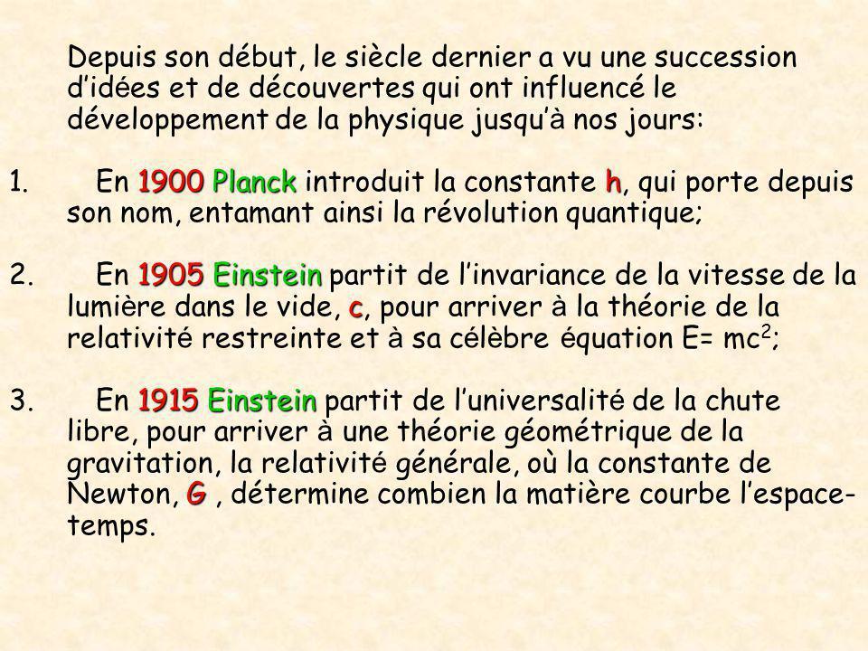 Depuis son début, le siècle dernier a vu une succession d'id é es et de découvertes qui ont influencé le développement de la physique jusqu' à nos jou