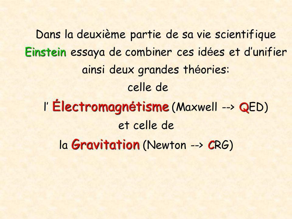 Einstein Dans la deuxième partie de sa vie scientifique Einstein essaya de combiner ces id é es et d'unifier ainsi deux grandes th é ories: celle de l