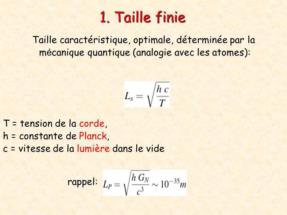 1. Taille finie Taille caractéristique, optimale, déterminée par la m é canique quantique (analogie avec les atomes): T = tension de la corde, h = con