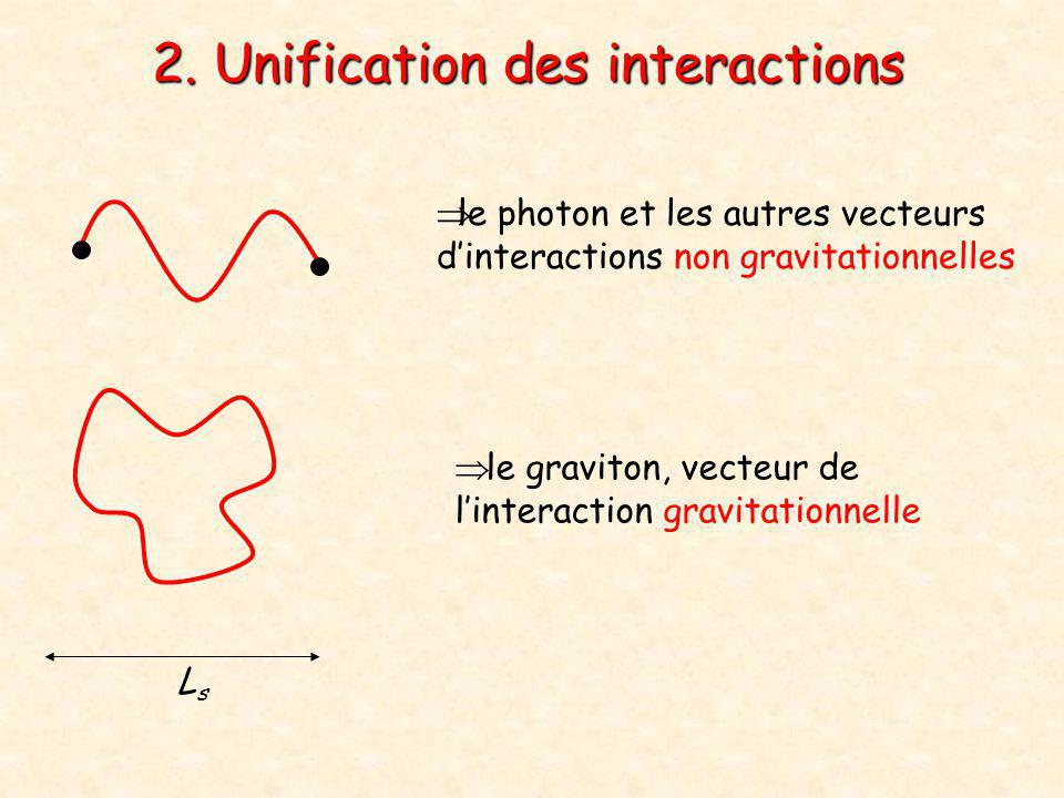  le graviton, vecteur de l'interaction gravitationnelle 2.