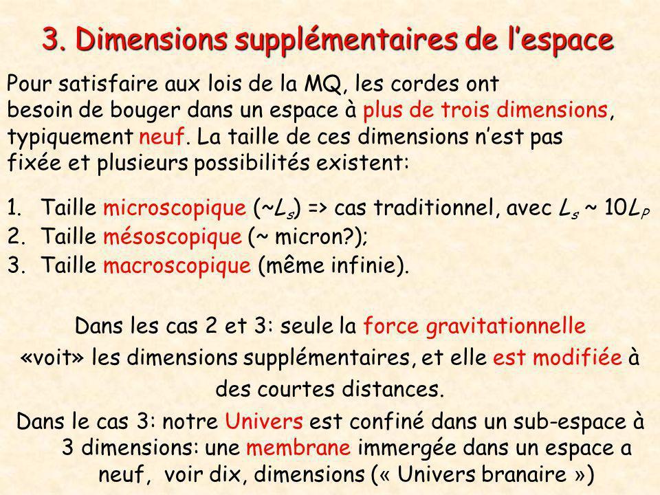 3. Dimensions supplémentaires de l'espace Pour satisfaire aux lois de la MQ, les cordes ont besoin de bouger dans un espace à plus de trois dimensions