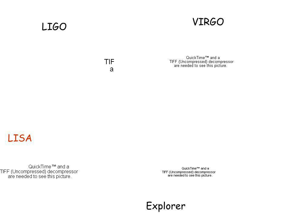 LIGO VIRGO Explorer LISA