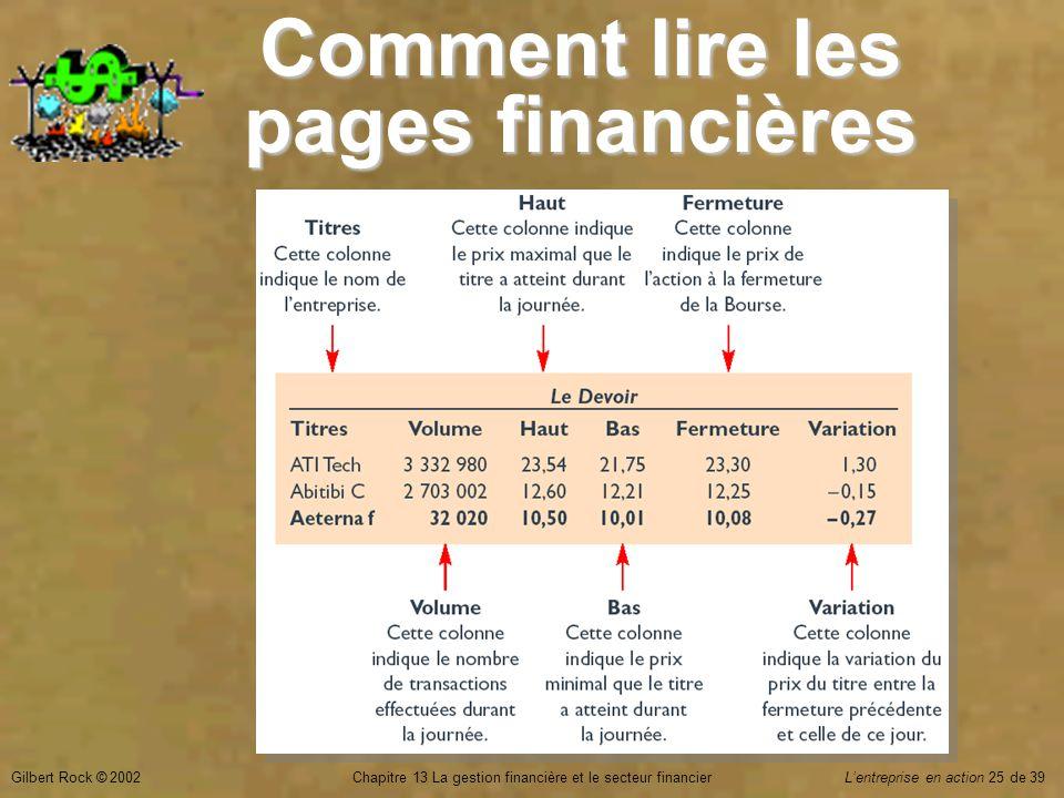 Gilbert Rock © 2002Chapitre 13 La gestion financière et le secteur financierL'entreprise en action 25 de 39 Comment lire les pages financières