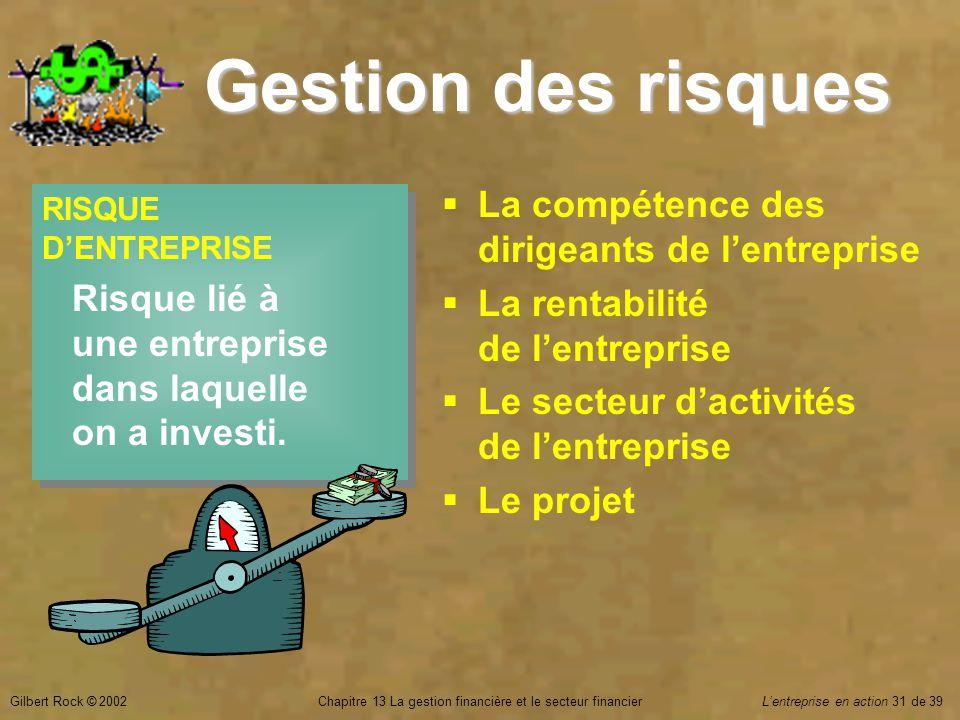 Gilbert Rock © 2002Chapitre 13 La gestion financière et le secteur financierL'entreprise en action 31 de 39 Gestion des risques RISQUE D'ENTREPRISE Risque lié à une entreprise dans laquelle on a investi.