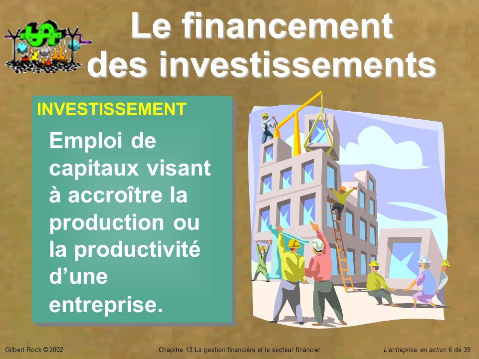 Gilbert Rock © 2002Chapitre 13 La gestion financière et le secteur financierL'entreprise en action 6 de 39 Le financement des investissements INVESTISSEMENT Emploi de capitaux visant à accroître la production ou la productivité d'une entreprise.