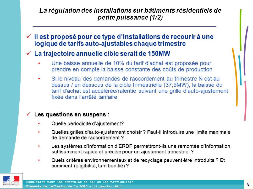 8 Régulation pour les centrales au sol et les particuliers Éléments de réflexion de la DGEC - 12 janvier 2011 La régulation des installations sur bâti