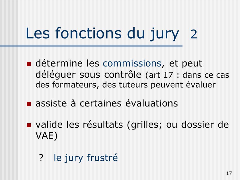 17 Les fonctions du jury 2  détermine les commissions, et peut déléguer sous contrôle (art 17 : dans ce cas des formateurs, des tuteurs peuvent évalu