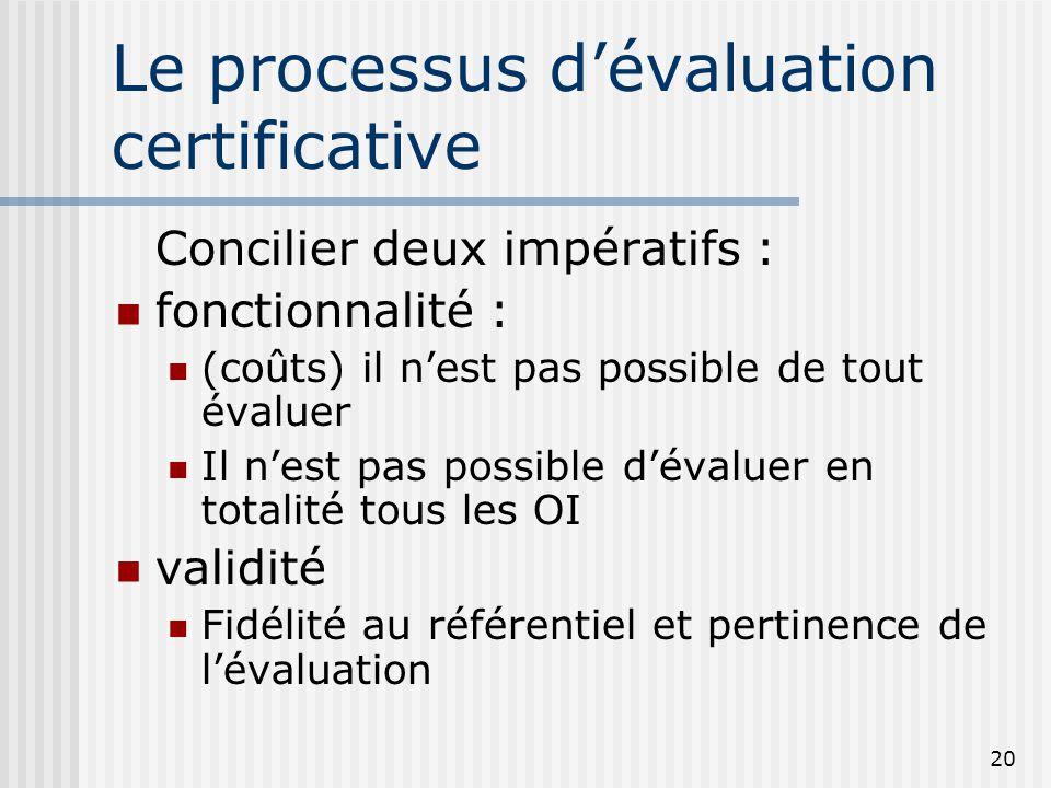 20 Le processus d'évaluation certificative Concilier deux impératifs :  fonctionnalité :  (coûts) il n'est pas possible de tout évaluer  Il n'est p