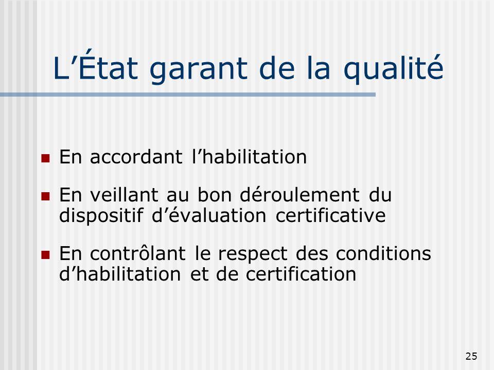 25 L'État garant de la qualité  En accordant l'habilitation  En veillant au bon déroulement du dispositif d'évaluation certificative  En contrôlant
