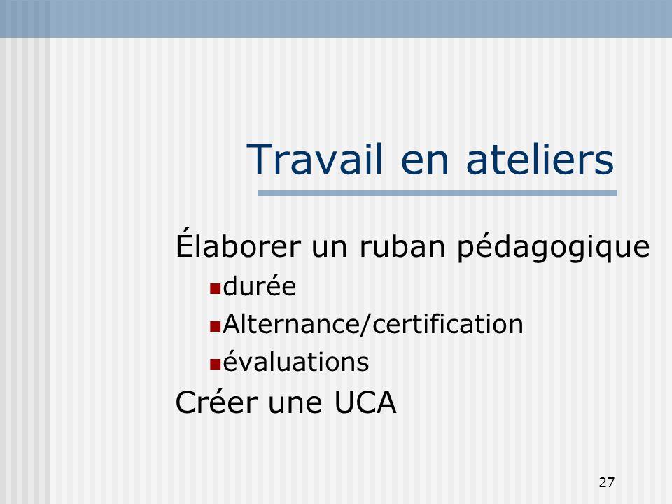 27 Travail en ateliers Élaborer un ruban pédagogique  durée  Alternance/certification  évaluations Créer une UCA