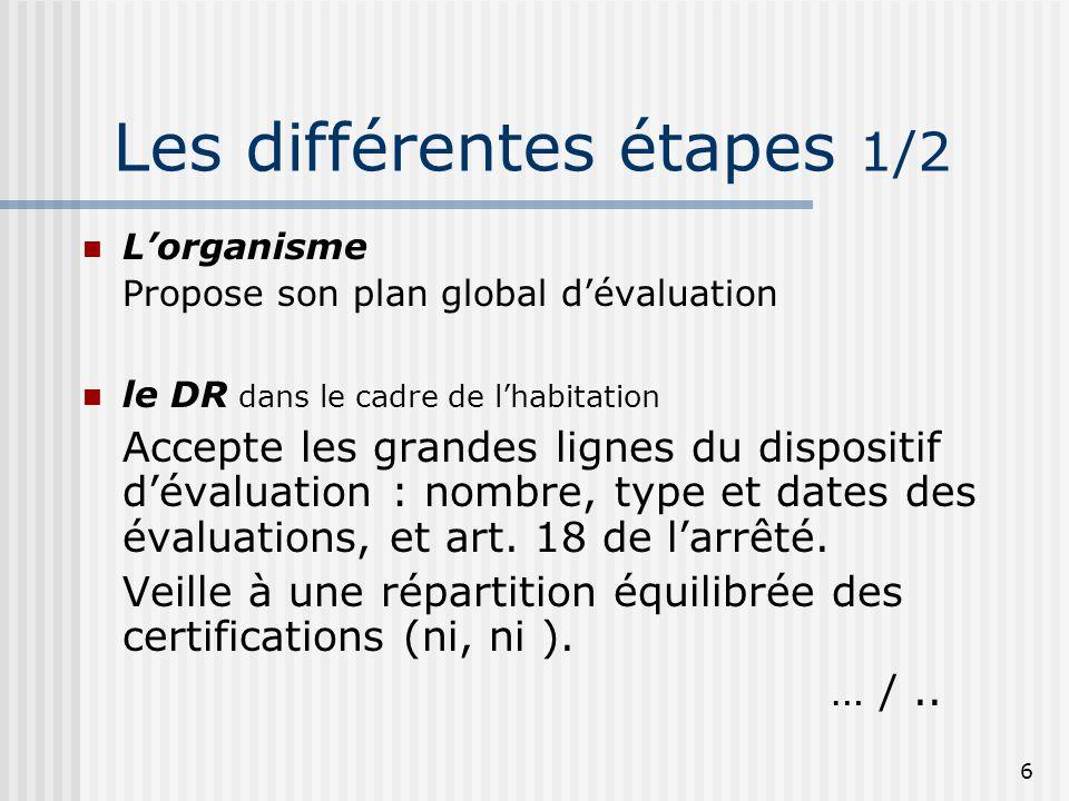 6 Les différentes étapes 1/2  L'organisme Propose son plan global d'évaluation  le DR dans le cadre de l'habitation Accepte les grandes lignes du di
