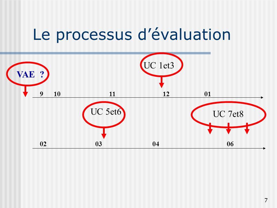 7 Le processus d'évaluation 910 11 12 01 02 03 04 06 UC 1et3 UC 5et6 UC 7et8 VAE ?