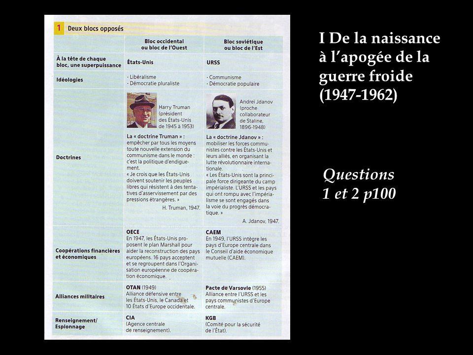 Questions 1 et 2 p100 I De la naissance à l'apogée de la guerre froide (1947-1962)
