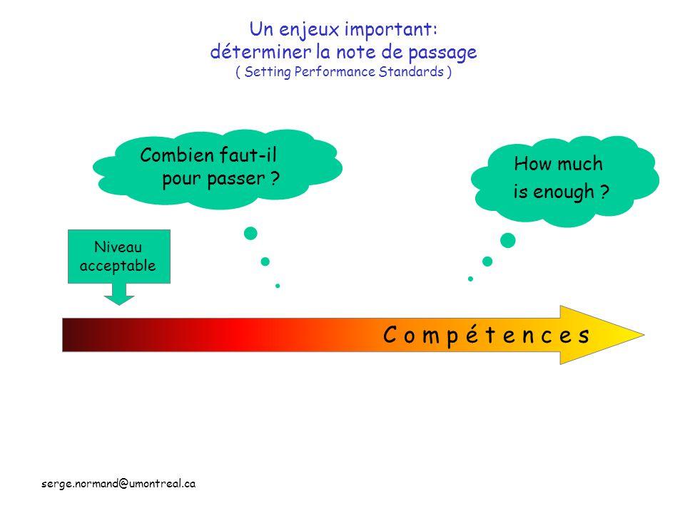 serge.normand@umontreal.ca Un enjeux important: déterminer la note de passage ( Setting Performance Standards ) C o m p é t e n c e s Niveau acceptabl